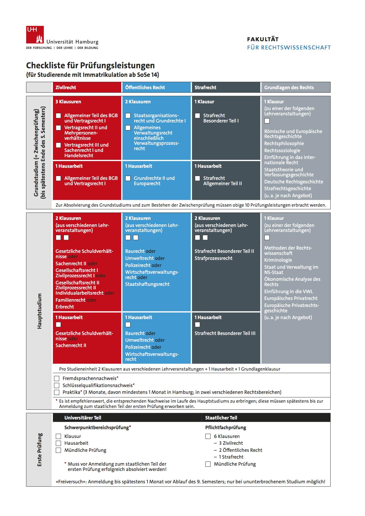 Checklisten f r studien und pr fungsleistungen for Uni hamburg studiengange